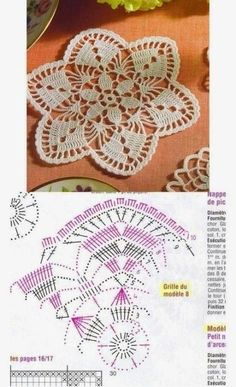 ideas for crochet doilies diagram small Crochet Mittens Free Pattern, Crochet Doily Diagram, Crochet Headband Pattern, Crochet Motif, Crochet Doilies, Crochet Yarn, Crochet Stitches, Baby Afghan Crochet, Crochet Baby Hats