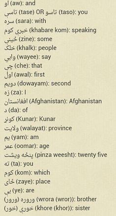 9 Best Pashto images   English language learning, Languages