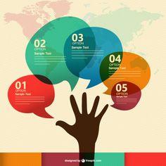 Comunicação infográfico apresentação livre