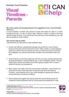 Free Resources for Parents | Talking Point