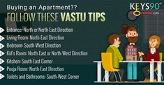 If you are planning to buy a flat or an apartment, you must consider these Vastu tips.  Vastu brings Happiness and Success in Your life!!!  #RealEstate #BuyFlats #BuyApartments #VastuTips #VastuForFlat #VastuForApartments #HomeVastuTips #VastuAdvice #Important
