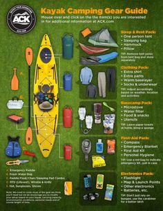 Kayak Camping Gear List