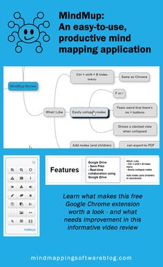 mindmup is a free web based mind mapping application that enables you to create - Web Based Mind Mapping Free