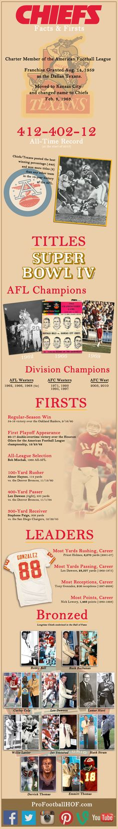 Facts and Firsts: Kansas City Chiefs #Infographic