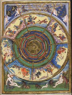 Geomantie: 16th century astrology manuscript