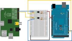 A schematic view of the connection made between Arduino and Raspberry Pi Pi Projects, Arduino Projects, Cool Technology, Computer Technology, Diy Electronics, Electronics Projects, Raspberry Projects, Beaglebone Black, Open Source Hardware