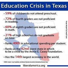 Education Crisis in Texas