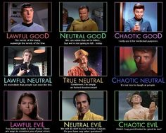 Choose your Alignment