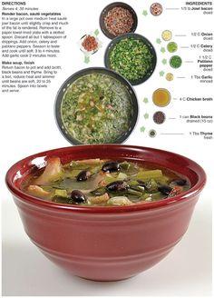 Behind the Bites: Smoky Pablano Black Bean Soup