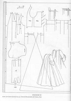 Pattern Robe Battante http://www.marariley.net/workshops/Workshops/Scans/Robe%20Battante.jpg
