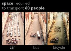 The space required to transport 60 persons. Which do you prefer in your city?