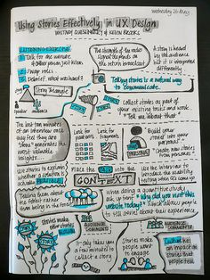 Using stories effectively in UX design. Sketchnotes by Amanda Wright. Formation Management, Ux User Experience, Customer Experience, Visual Note Taking, It Management, Project Management, User Centered Design, Web Design, Graphic Design
