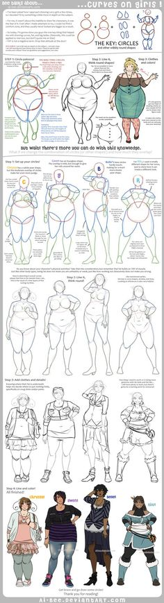 Tutorial - Curves on Girls by *Ai-Bee on deviantART Fat has to at least be fun to *draw*