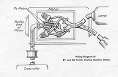 1000 images about sewing machines on singer sewing machines motor parts and sewing