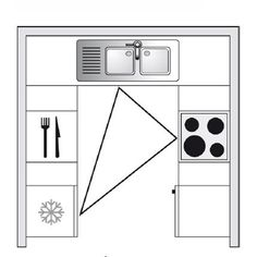 """<p>Plan issu du livre """"La maison sur mesure""""par Dominique Rabin aux Éditions Le Moniteur</p> <p><strong>D'autres cuisines en U</strong></p>"""
