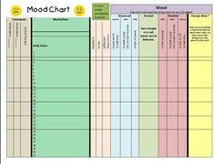 Mood Chart Bar Chart, Therapy, Mood, Creative, Bar Graphs, Healing