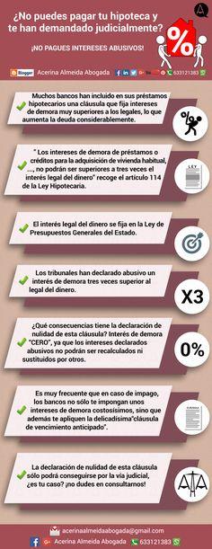 Acerina Almeida, Abogada: ¿No puedes pagar tu hipoteca y te han demandado judicialmente? ¡No pagues intereses abusivos!