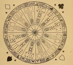 Zodiac circle with playing cards _The mystic test book_ 1893