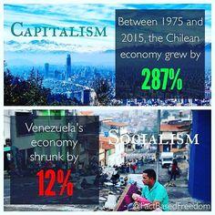 #Capitalism vs. #Socialism #youchoose