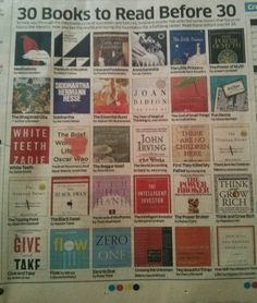 "Economic Times' (India) ""30 Books to Read Before 30″ it is more focused on philosophy than literature.  https://imgur.com/UfG79H2 http://ma.tt/2015/04/100-books/"
