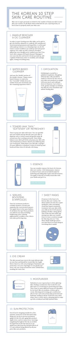 Korean 10 step skin care routine which is quite interesting in comparison to other traditional methods