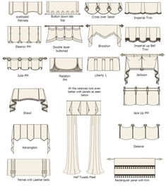 find this pin and more on pillows curtains - Types Of Curtains For Windows