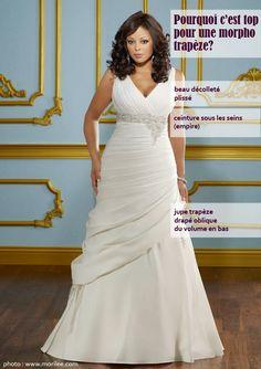 le BOB (le Blog Ozé Bijoux): Quelle robe de mariée choisir quand on est ronde? Episode 1 : morpho trapèze