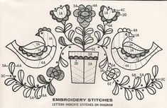 two kitties: April 2008 Embroidery Thread, Hungarian Embroidery, Vintage Embroidery, Crewel Embroidery, Hand Embroidery Patterns, Embroidery Designs, Cross Stitch Embroidery, Vintage Apron Pattern, Apron Patterns