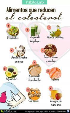 1000 images about dieta para bajar colesterol y trigliceridos on pinterest salud maquillaje - Alimentos que provocan colesterol ...