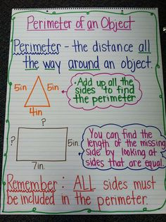 Perimeter anchor chart..simple and easy to understand....image only