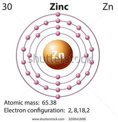 """Képtalálat a következőre: """"illustration of zinc"""""""