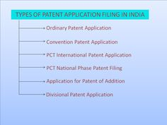 Types of #PatentApplicationFiling in #India