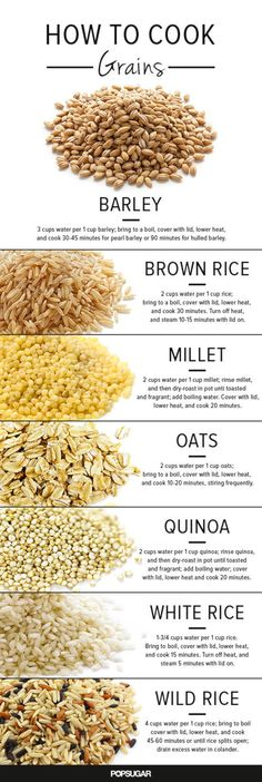 Grains are relatively easy to cook, but with so many grain options and cooking times, knowing how to make the perfect pot of brown rice, quinoa or oats can actually be quite difficult. Never fear! We&...
