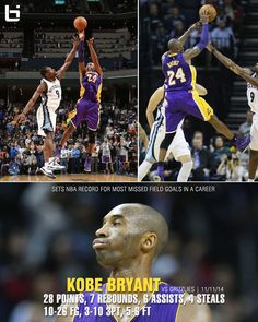 """Kobe scored 28 and broke the NBA record for most missed fields in a NBA career in a loss to the Grizzlies. """"I don't care about that crap and I'm sure he doesn't either,"""" Coach Scott said of the record. """"I don't mean to cut you off, but to me it speaks of his aggressiveness and his longevity."""" Click here to read more + watch video highlights: http://ballislife.com/kobe-bryant-goes-for-28764-in-loss-t…/"""