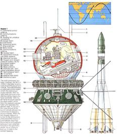 VOSTOK-1_rocket-infographic