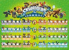 Skylanders Swap Force is here!!