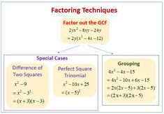 Techniques for Factoring (examples, solutions, videos, activities) Algebra Help, Algebra Lessons, Maths Algebra, Math Help, Teaching Geometry, Teaching Math, Math Problem Solver, Algebra Formulas, Colleges For Psychology