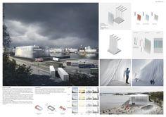 6 Final Designs Unveiled for Guggenheim Helsinki