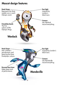 Mascot designs for London Olympic games.  Futuristic shapes and materials.