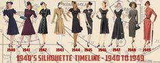 decade of 1940, 1940's fashion dating, 1940, 1941, 1942, 1943, 1944, 1945, 1946, 1947, 1948, 1949