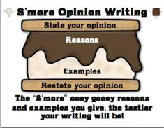 Opinion Writing: A Common Core Unit of Study {2nd and 3rd Grade}. This anchor chart is also included as a b graphic organizer in this unit. $
