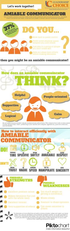 Do you have a coworker who is hesitant to share their opinions and quiet in a group? They may be an amiable communicator! Take our FREE iConnect Communication Assessment at www.leadershipchoice.com to find out how you communicate.