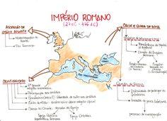 Mapa Mental: Imperio Romano                                                                                                                                                                                 Mais