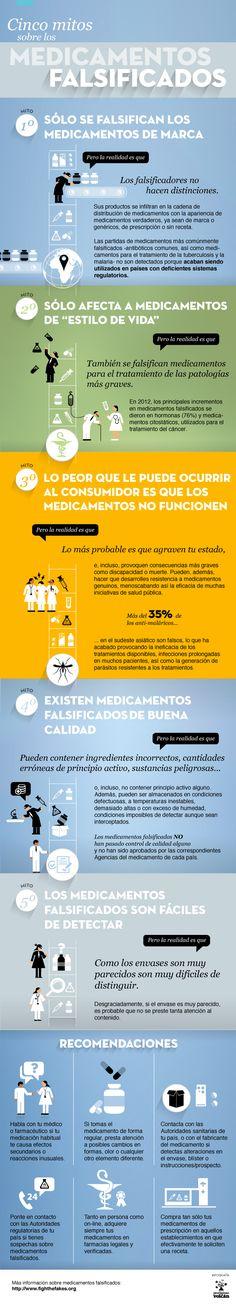 medicamentos_falsificados