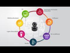 remocam smart iot security camera for smart homes