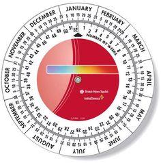 Circular date notation