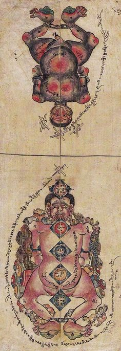 The Secret Visions of the Fifth Dalai Lama