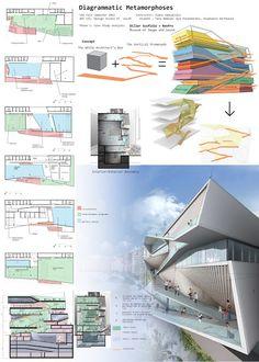Site Analysis + Museum of image & sound proposal (Diller + Scofidio)