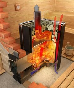 27 Wonderful And Cheap Diy Sauna Design You Can Try At Home. 38 easy and cheap diy sauna design you can try at home by shannon w. Feist posted on july # Diy Heater, Sauna Heater, Diy Interior, Interior Design, Saunas, Diy Sauna, Sauna Wood Stove, Building A Sauna, Sauna Kits