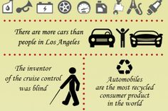 #Amazing Fact about #car